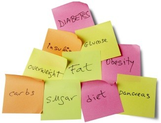 Diabetes Sticky Notes