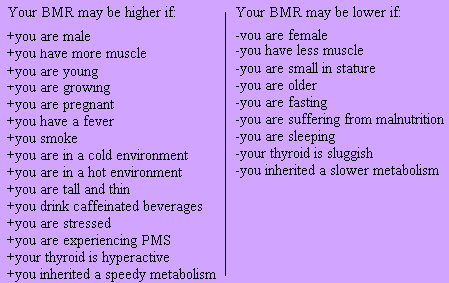 What effects BMR